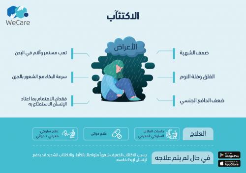 infograph 2-03